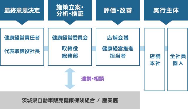 health_chart2